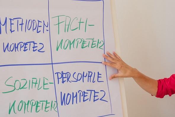 Qualitätsgeprüfte Beratungskompetenz bei BER-IT