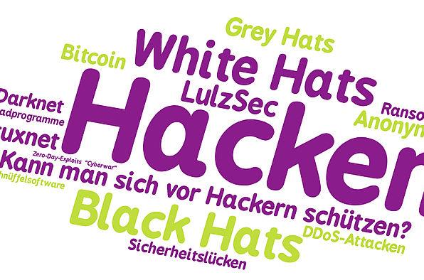 Schlagwortewolke Hacks