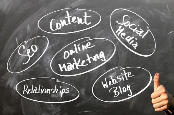 Tafelbild mit Begriffen aus dem Online-Marketing